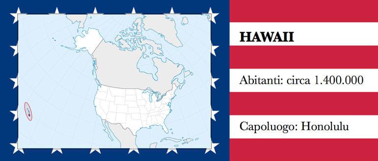 Hawaii_fascia