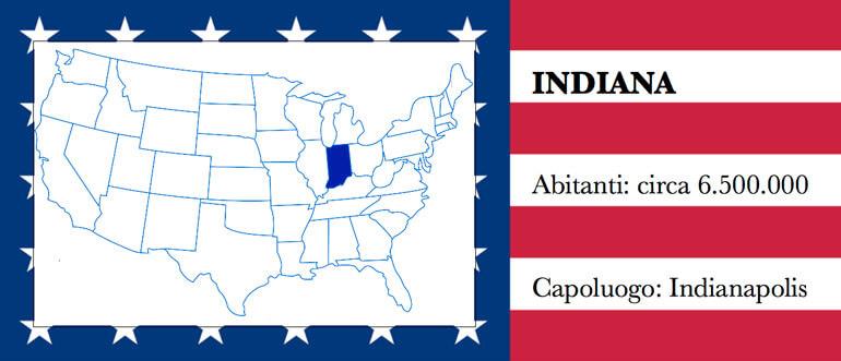 fascia_Indiana