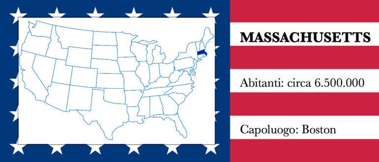Massachusetts_fascia