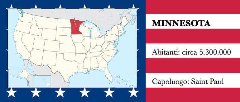 Minnesota_fascia